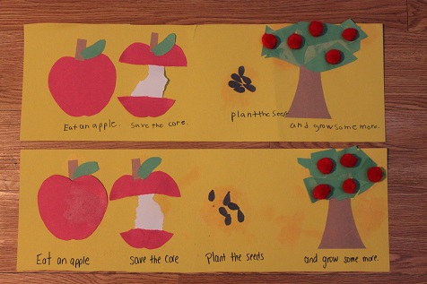 Apple Poem Craft